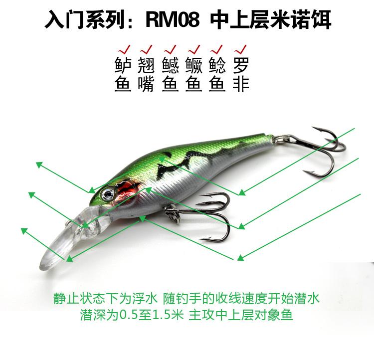 路亚饵小米诺 淡水钓翘嘴/桂花/白条/马口 更适合0.5-2斤小鱼