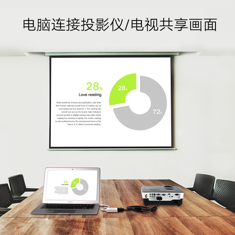 绿联Mini dp转hdmi/VGA苹果电脑转换器迷你dp转接线mac book笔记本雷电口微软surface pro平板接电视机投影仪