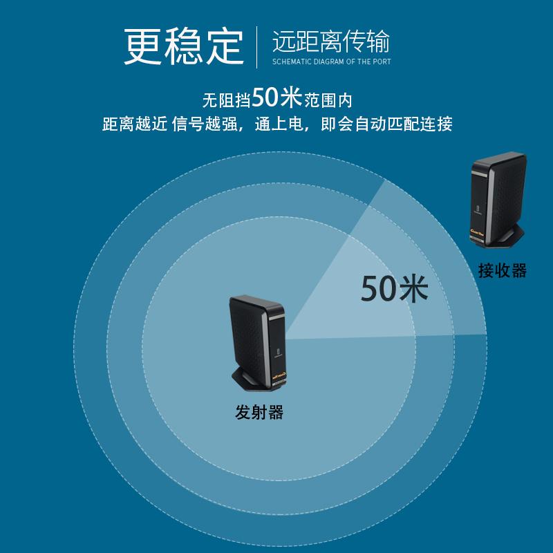 冠艺hdmi无线传输器 高清影音视频收发电脑投屏电视投影仪同屏器