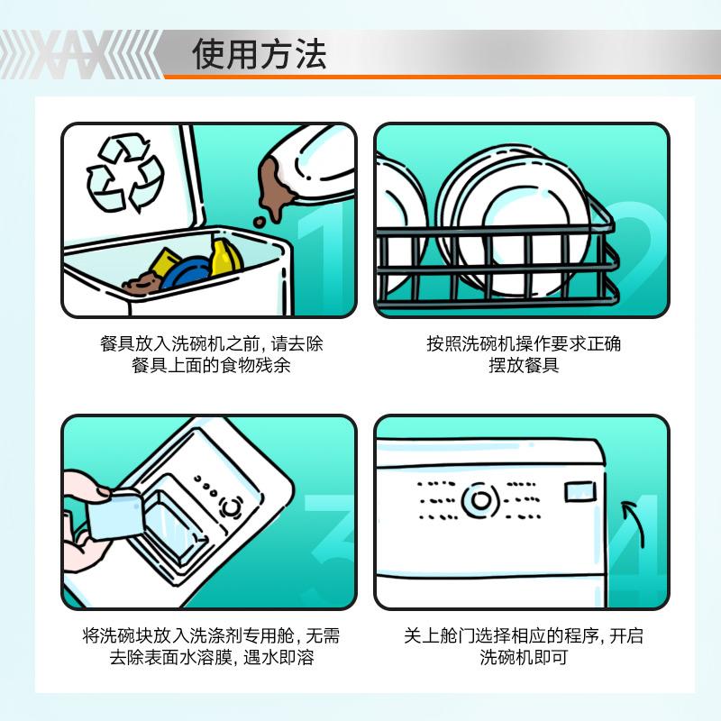 XAX洗碗块洗碗机专用洗涤剂光亮剂洗涤块洗碗粉盐西门子美的3袋装【图4】