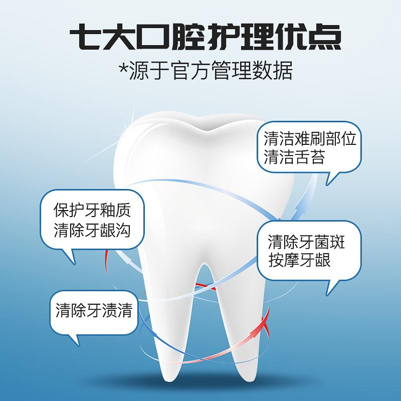 克林森奥袋装出口级弓形超细牙线剔牙线家庭装安全牙线棒6袋600支