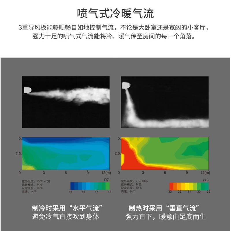 匹空调挂机 2P 大 直流变频一级萝效 Bpfa 50GW KFR 富士通 Fujitsu