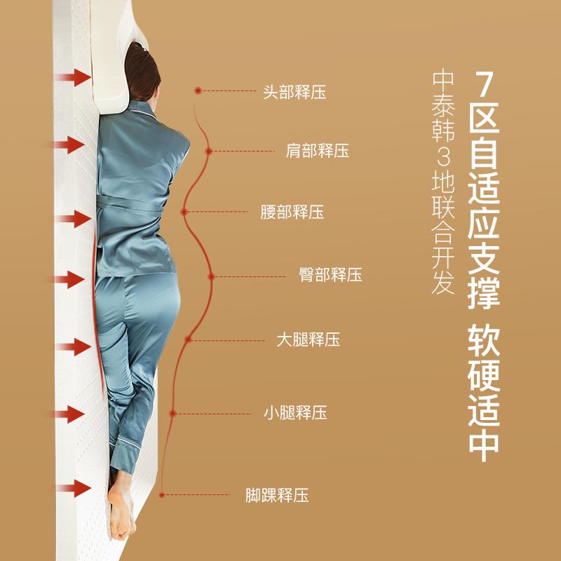 网易严选 泰国93%天然乳胶含量乳胶床垫 3cm 送乳胶枕头1对