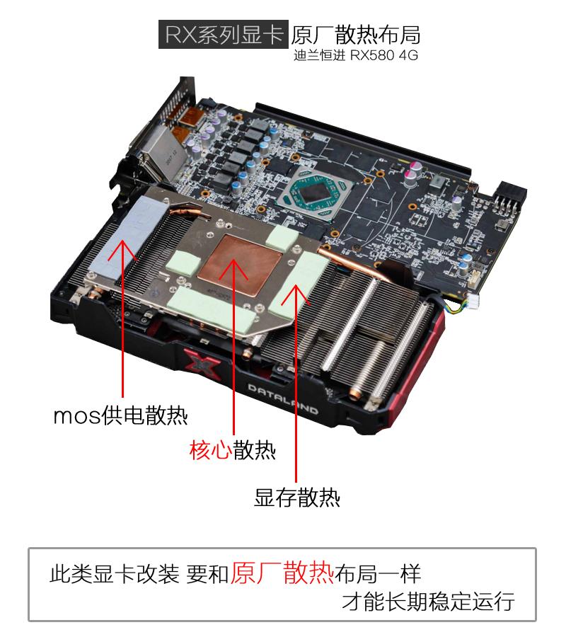 水冷散热器 CPU 显卡 北桥 水冷头 水泵 水箱 冷排 电脑水冷套装