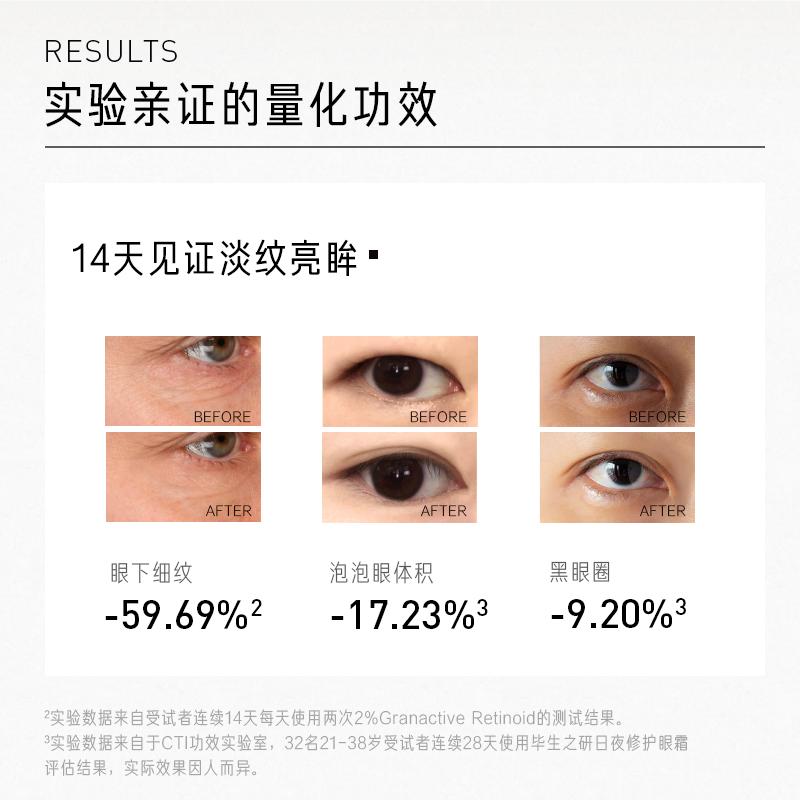 毕生之研早C晚A眼霜淡化黑眼圈细纹抗皱提拉紧致六胜肽a醇抗氧化 No.3