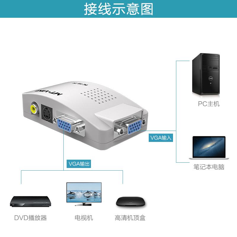 转电视机顶盒电脑显示器高清无损转换 VGA 转换器 VGA PT01 迈拓维矩