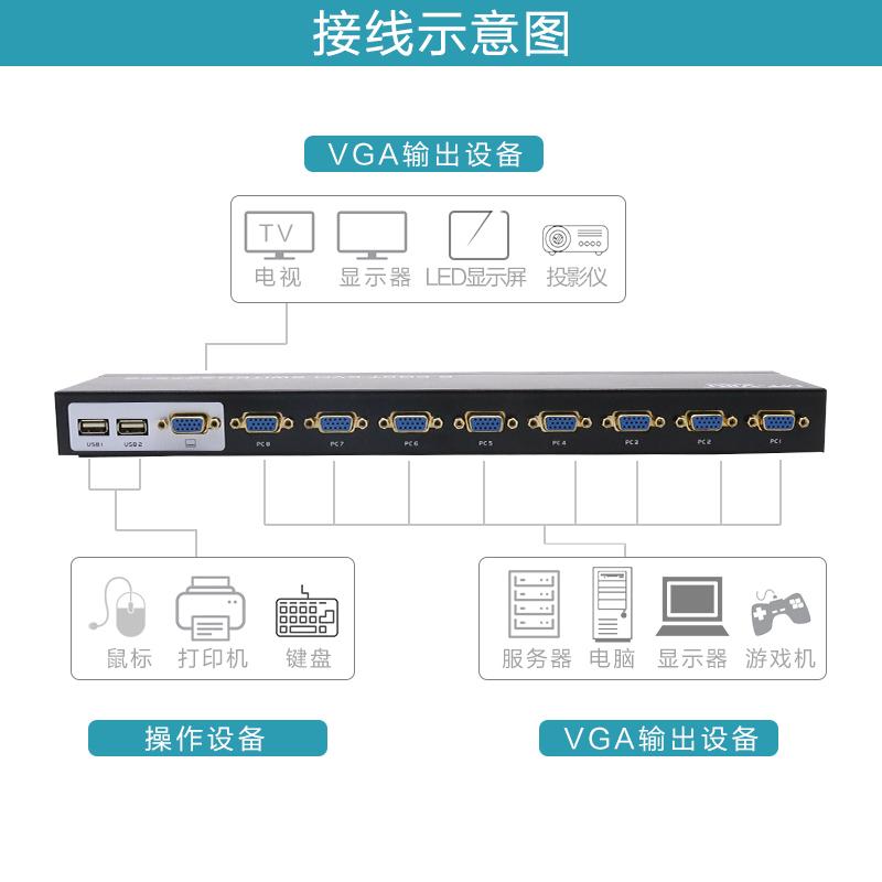 出 1 进 8 切换器桌面控制多电脑显示器切换 KVM 口 8 MT801UKC 迈拓维矩