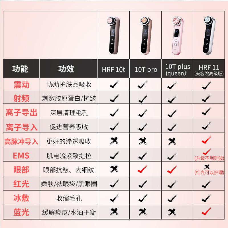 【全国联保】日本雅萌美容仪 射频抗皱瘦脸保湿10t/pro/plus/11t