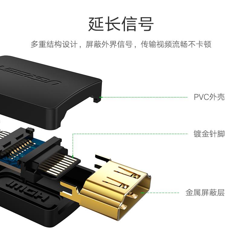 绿联 hdmi转接头母对母2.0延长线加长对接直通头连接投影仪电视机显示器电脑接口4K高清视频转换器HDMI延长器