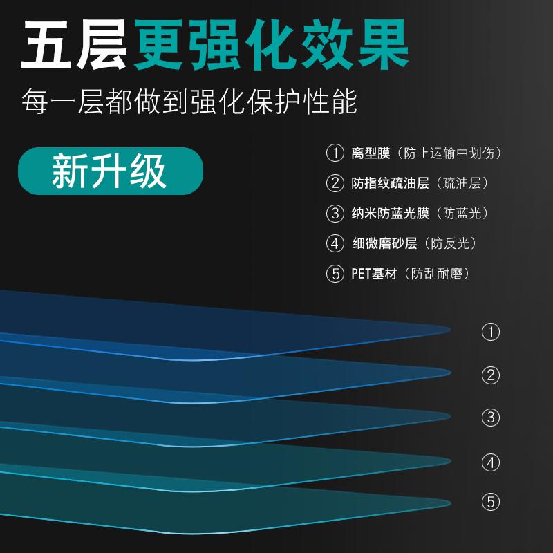 笔记本台式电脑显示器15.6寸防蓝光防辐射护眼屏幕贴膜32保护屏膜