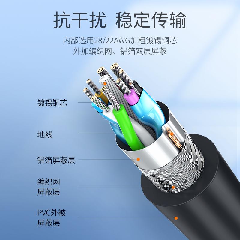 绿联usb延长线3.0/2.0连接线加长电视电脑打印机公对母数据线u盘鼠标键盘充电接口转接头线车载1/3/5m10米