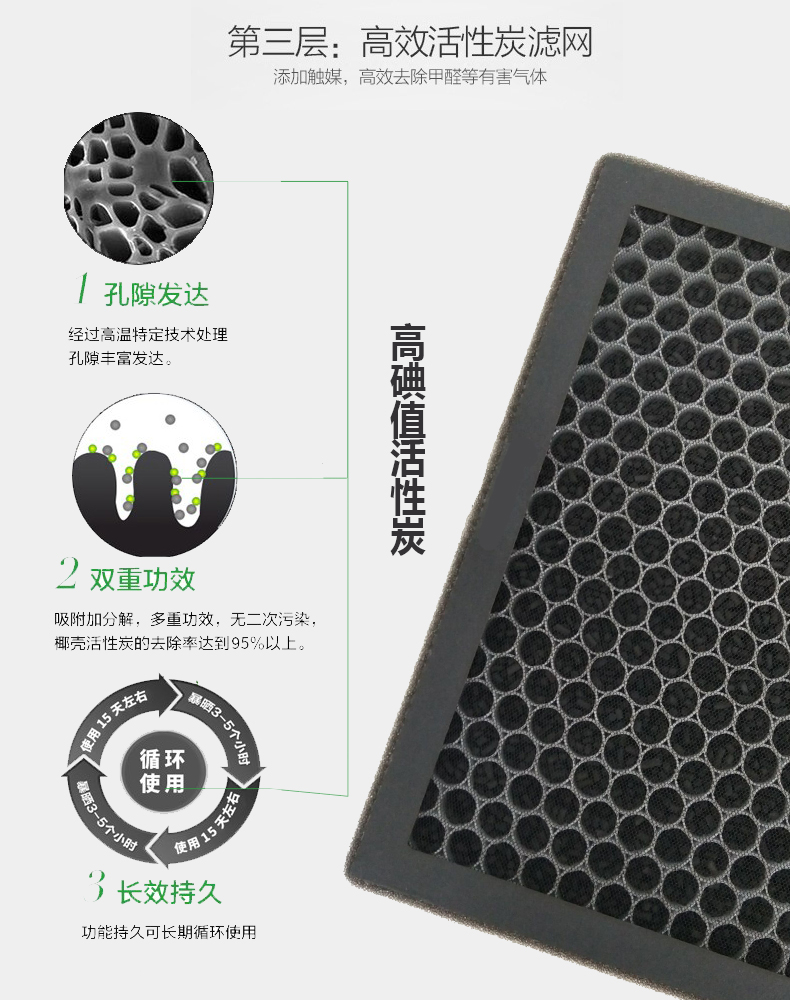 适配美的空气净化器KJ15FE-NU/210G-C42-C46/200G-D41过滤网FC20N