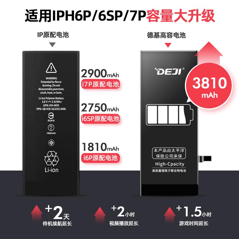 【出口全球】德基正品适用于苹果7电池iphone7/6/6s/6plus/6splus/8/8p/X六七八更换手机超大容量电板高容量 - 图0