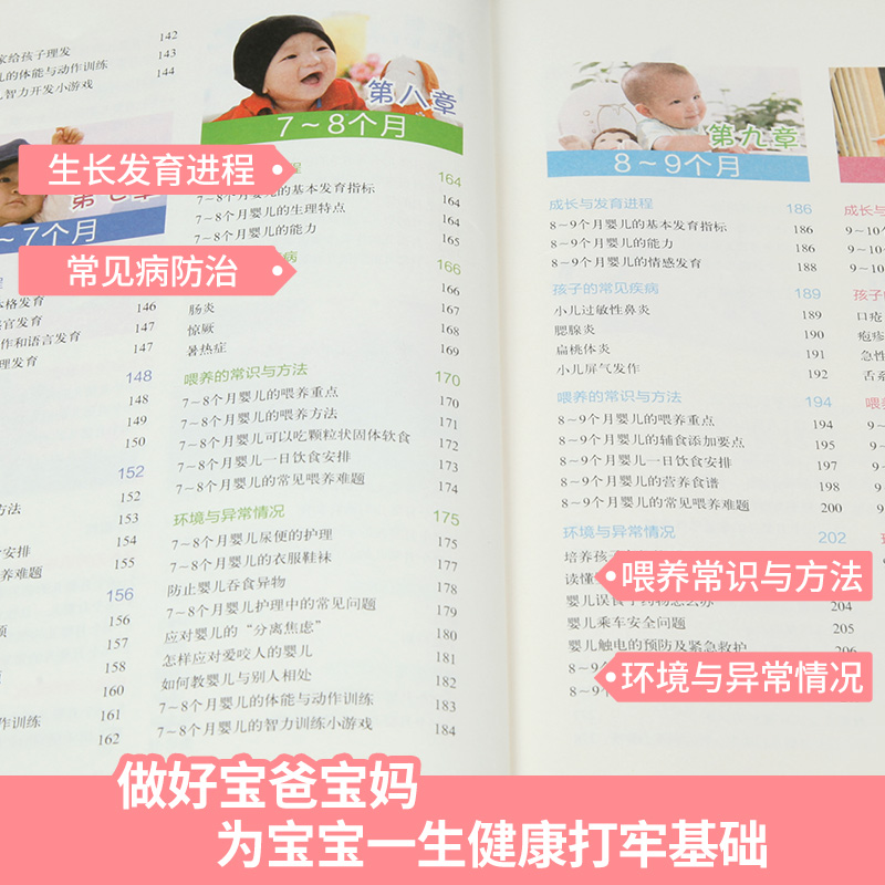 儿宝宝护理书正版 新手妈妈 岁育婴书籍护理师培训教材 1 0 岁早教婴儿辅食喂养书 3 0 育儿书籍父母必读 新生儿婴幼儿护理百科全书
