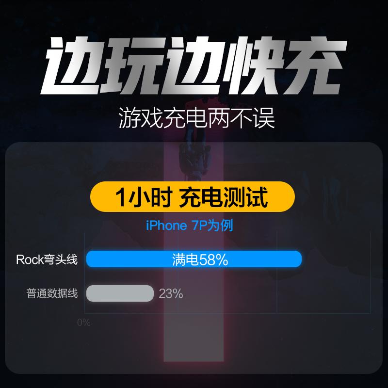 ROCK苹果数据线iPhone6plus充电器5s弯头X快充iPad7加长2米抖音手机短se游戏冲六8平板七手机吃鸡王者