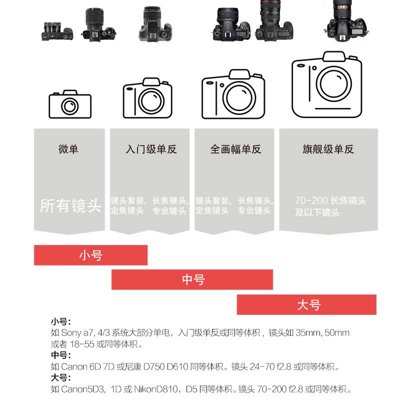美国巅峰peak design shell索尼a7微单防雨罩佳能5d4相机保护套
