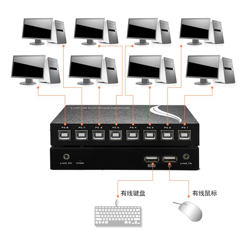 达而稳 同步器8口dnf地下城与勇士多开USB键盘鼠标切换器电脑同步控制器1控8八口多开器分屏器