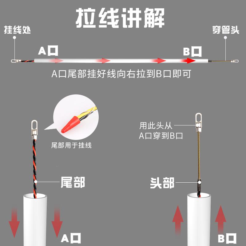 电工穿线器钢丝引线器弹簧扁头器拉线器直角弯角电缆线网线穿管器