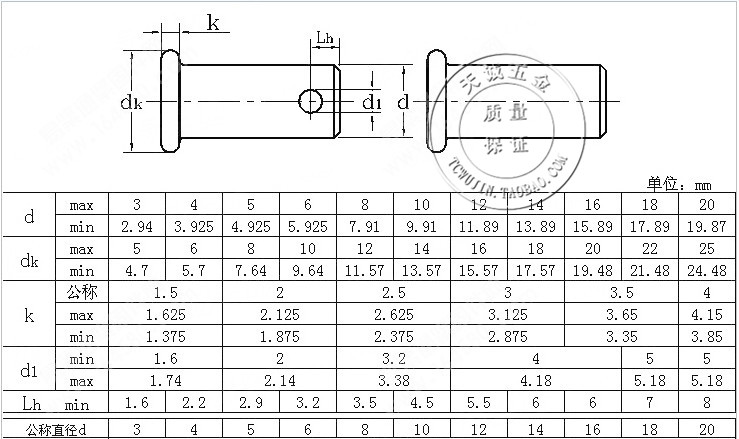 M3M4M5M6M8M10mm 304不锈钢销轴/平头带孔销/插销/销钉/圆柱销子