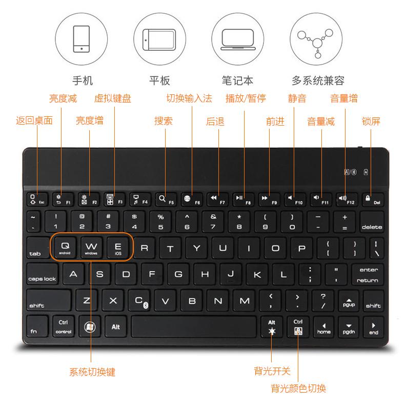 2019新款ipad air10.5蓝牙键盘保护套苹果平板2018新款ipad9.7超薄分离背光air3/2皮套网红pro11新版保护壳子