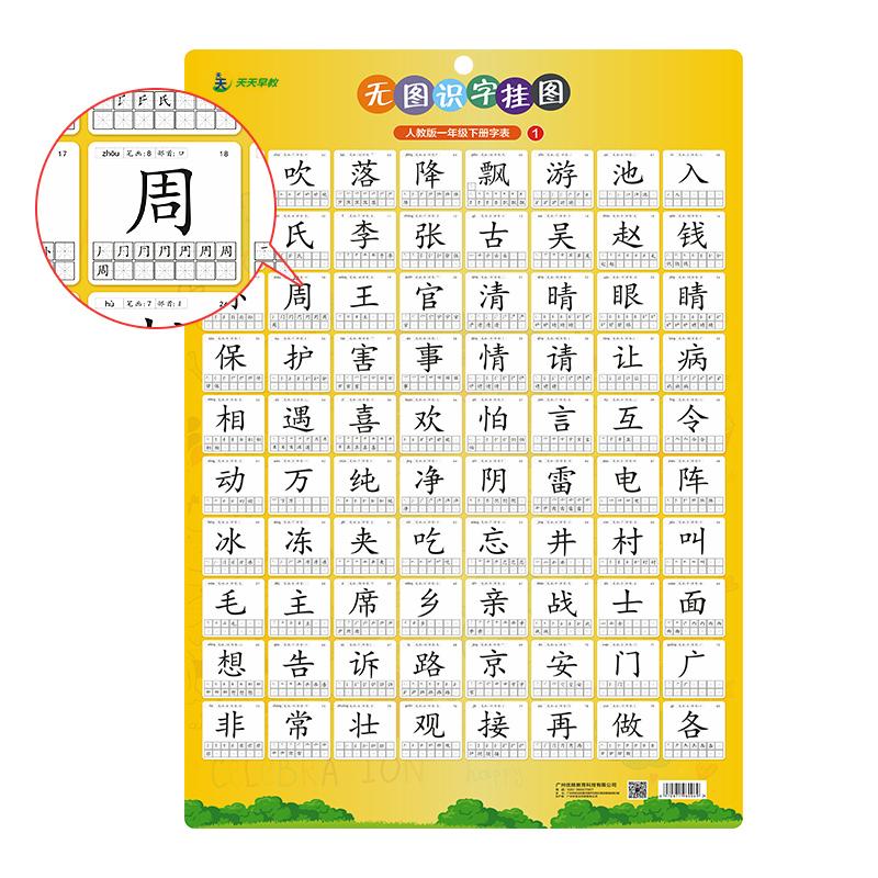 2020部编版人教版小学生生字表识字挂图一年级语文课本同步学习表