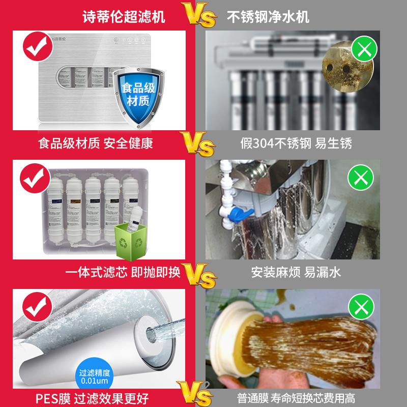 诗蒂伦净水器家用直饮净水机厨房自来水过滤器水龙头五级前置超滤