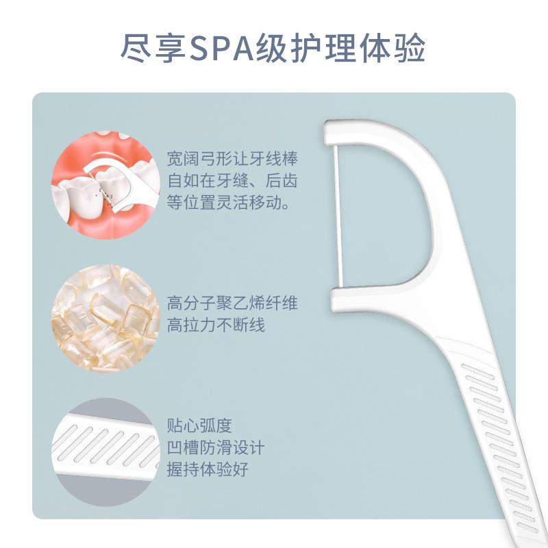 【2袋共300支】家庭装便携超细牙线