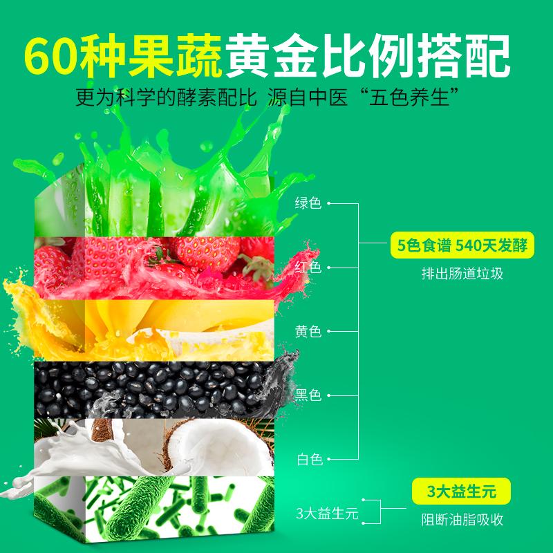 【买二送一】修芝堂酵素粉复合台湾水果果蔬孝素非果冻梅
