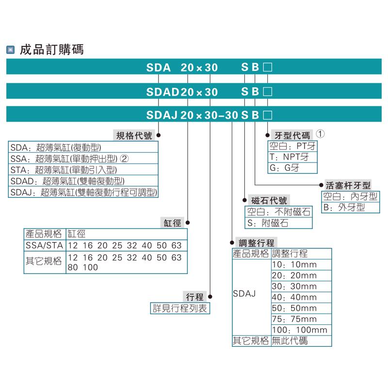 亚德客型薄型气缸小型气动SDA63X5-10/20/30/40/50/60/70X100-S-B