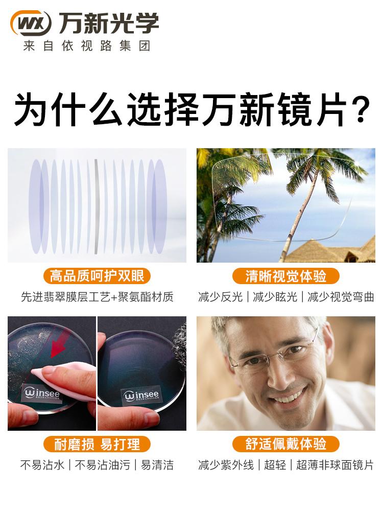 万新镜片1.60 1.67 1.74超薄镜片非球面镜片高度近视散光镜片定制