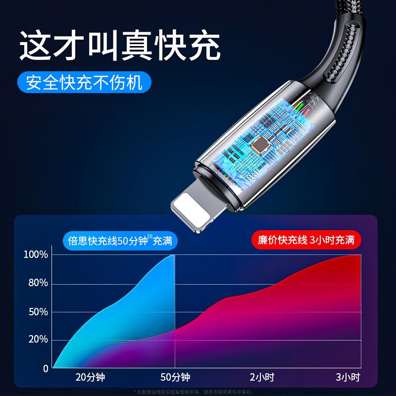 倍思数据线三合一手机充电线器2米一拖三快充三头适用于苹果安卓二合一车载车用多头华为5a加长三用冲短便携 No.2