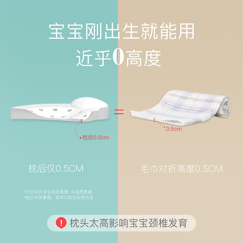 婴儿定型枕0-1岁防偏头枕头夏季透气新生儿矫正头型 宝宝纠正偏头