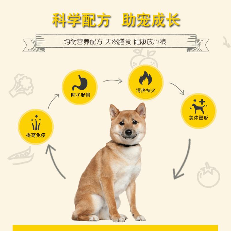 日本柴犬专用狗粮20kg成犬幼犬通用40斤中小型犬美毛补钙天然粮优惠券