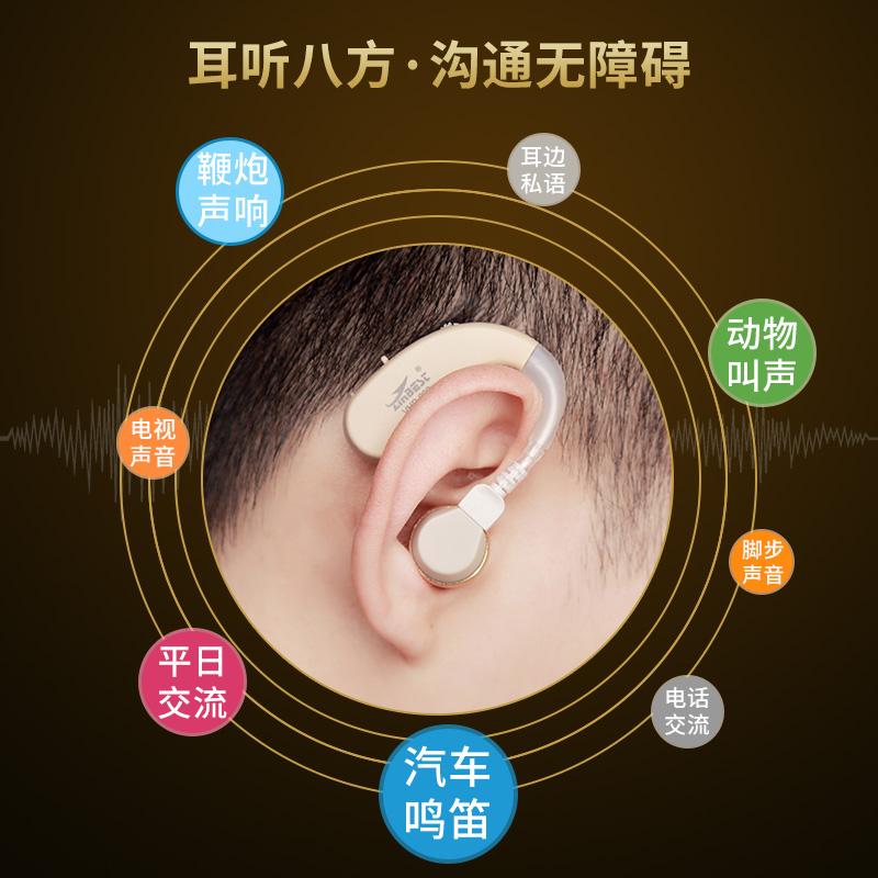先霸助听器中老年人专用正品年轻人耳蜗隐形耳聋耳背式声音放大器高清大图
