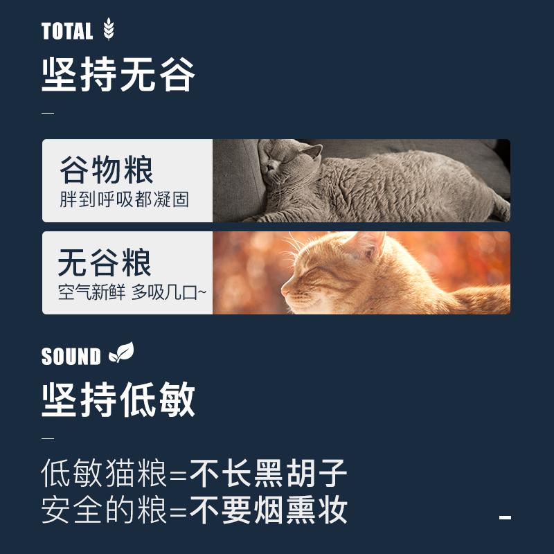 加拿大进口纽顿猫粮T24无谷鳟鱼幼猫成猫通用进口天然猫粮1.82kg优惠券