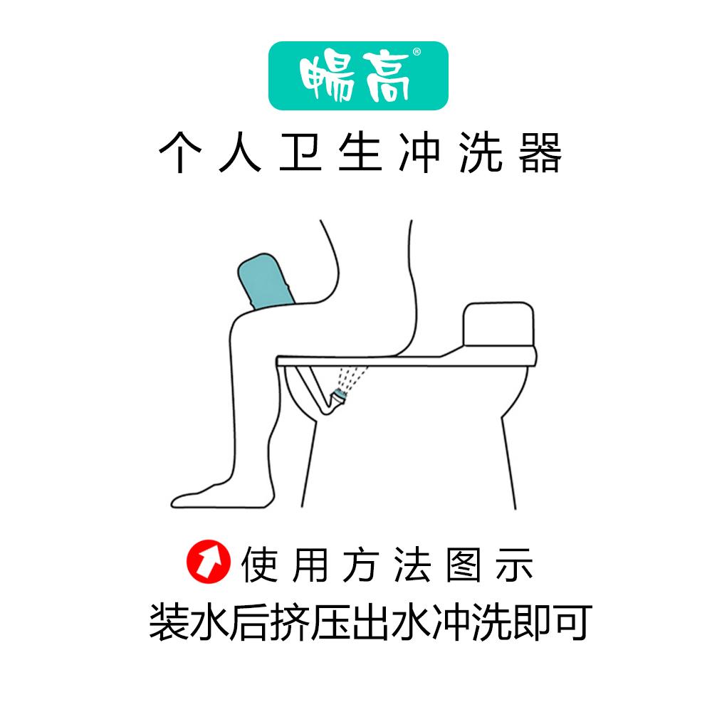 便携式妇洗器肛门阴道私处清洗器 产妇孕妇洗屁屁神器会阴冲洗器