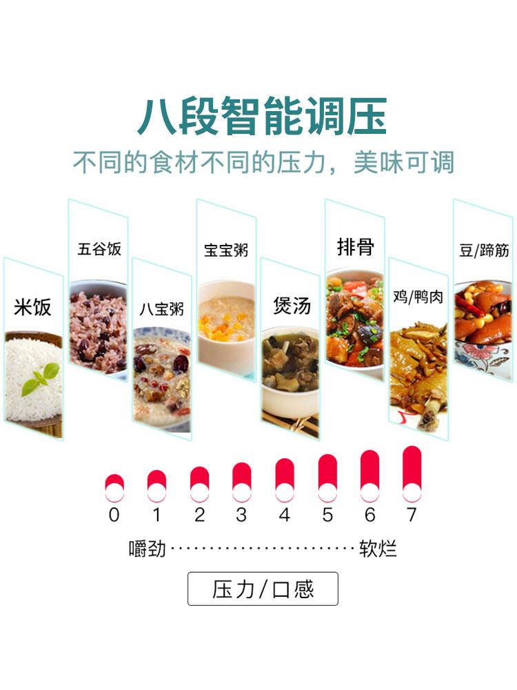 九阳电压力锅家用智能迷你全自动高压锅饭锅小型饭煲1-2-3人4正品