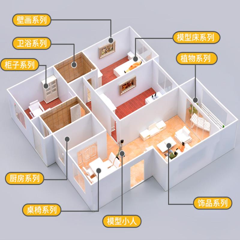 模型材料 剖面户型 ABS洁具套装 家电橱柜 厨卫 1比25沙
