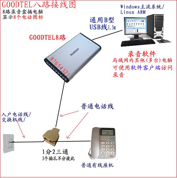 电话录音盒8路 国咨usb电话录音设备  也可扩展成16路 有线座机