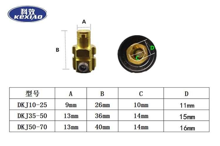 直流逆变电焊机配件DKJ10-25 35-50平方欧式快速接头插座二保配件