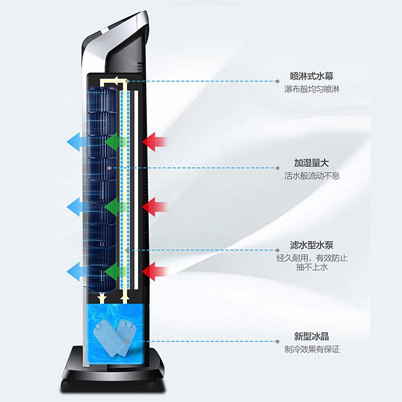 艾美特豪华空调扇遥控水冷气扇塔式电风扇冰家用加湿风扇CFTW08