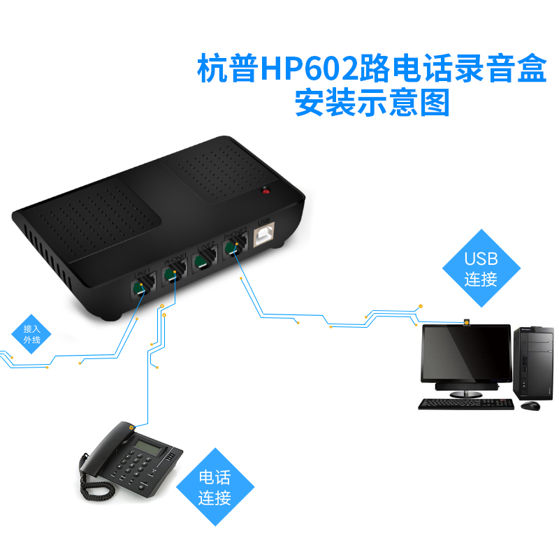 杭普HP602 二路电话录音盒设备通话录音电话录音系统 USB录音盒子