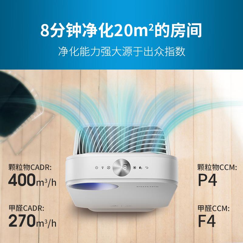 飞利浦空气净化器家用客厅卧室除甲醛霾烟尘pm2.5净化机AC4072