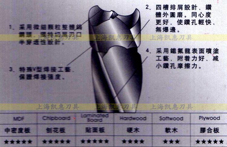 台湾雅登傲雅木工排钻头Ⅱ型盲孔精密睿钻五金链接件钻嘴57总长