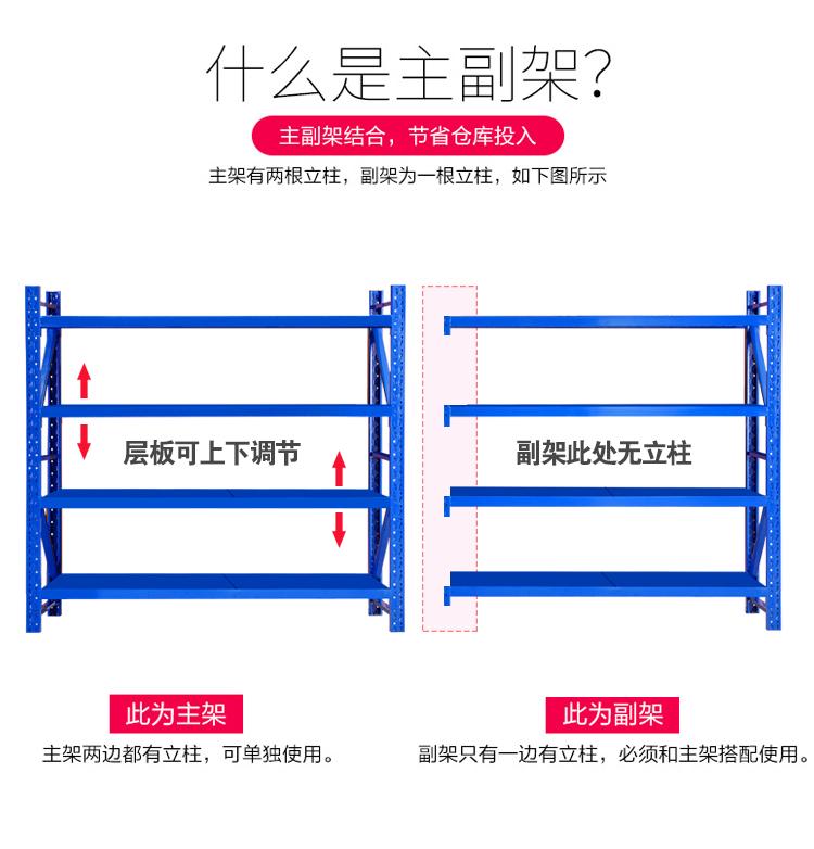 货架仓储展示架轻型家用置物架多层铁架车间库房工厂重型仓库货架