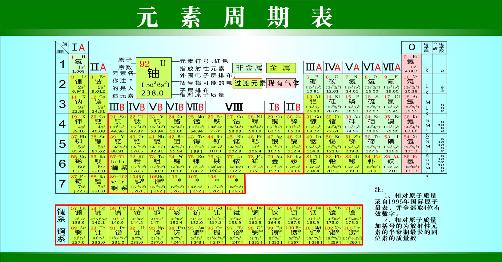 Buy periodic table of chemical periodic table poster layout 115 chemical science knowledge poster panels footage 68 chemical periodic table gamestrikefo Image collections