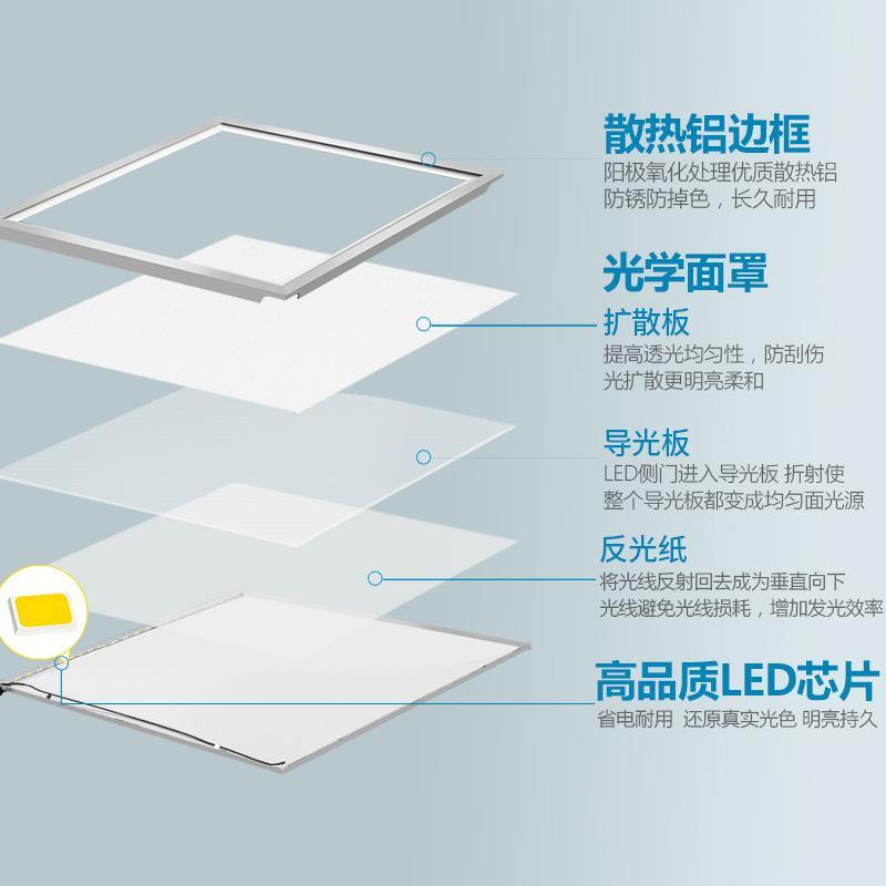 欧普照明集成吊顶led平板灯天花铝扣面板600x600厨房卫生间嵌入式
