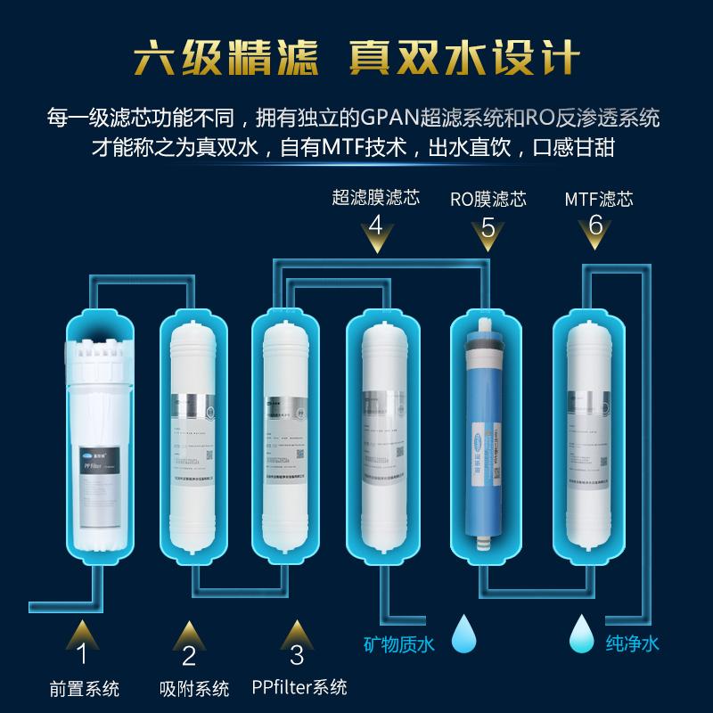 汉斯顿净水器家用直饮厨房自来水纯水机ro反渗透净水机HSD-75G-07
