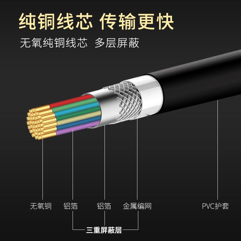 中视讯VGA线3+9电脑投影仪显示器高清视频连接线2m8m10米15米40米