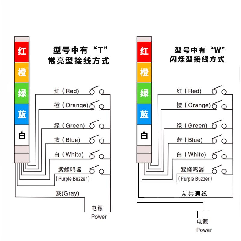 报警灯LED三色闪光信号灯带蜂鸣LED-502-T3J 机床灯塔安全警示灯